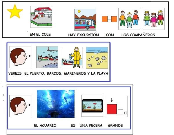 guion pictos para excursión acuario