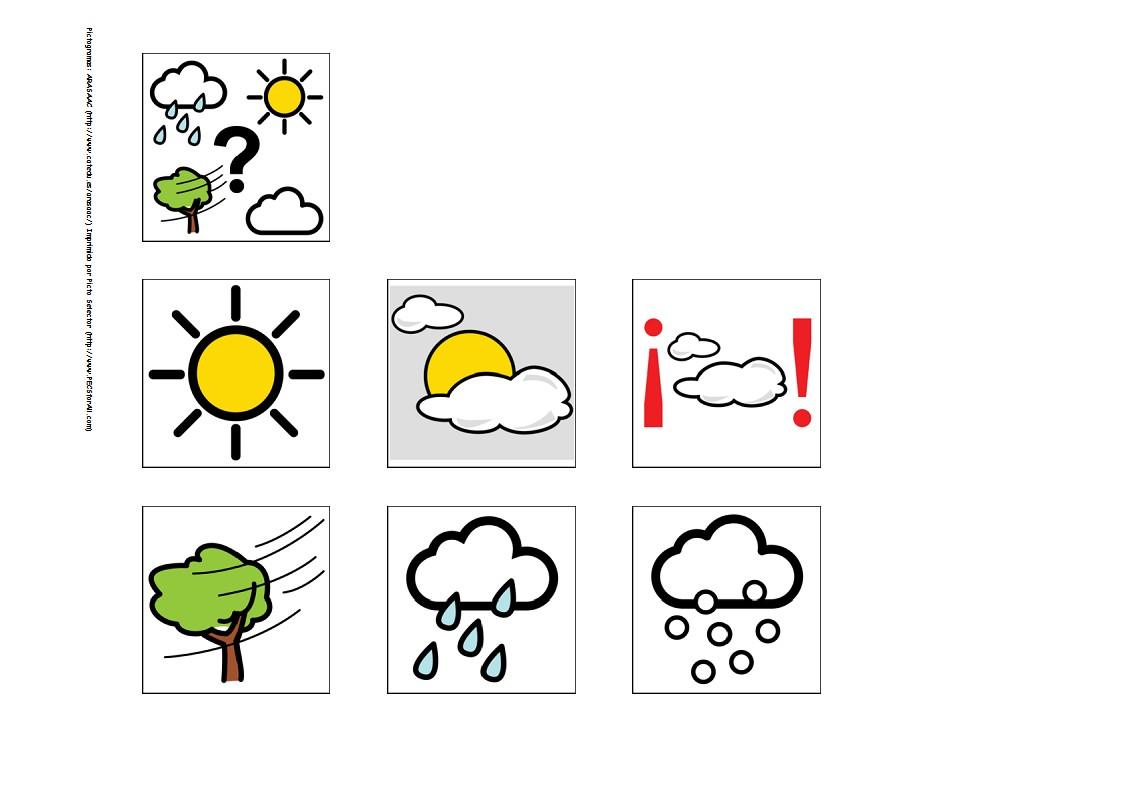 Sistemas de peticion o expresion de necesidades for Temperatura en otura